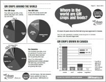 GM crops around world image